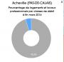 tache:fracture_du_numerique:acheville:capture.png